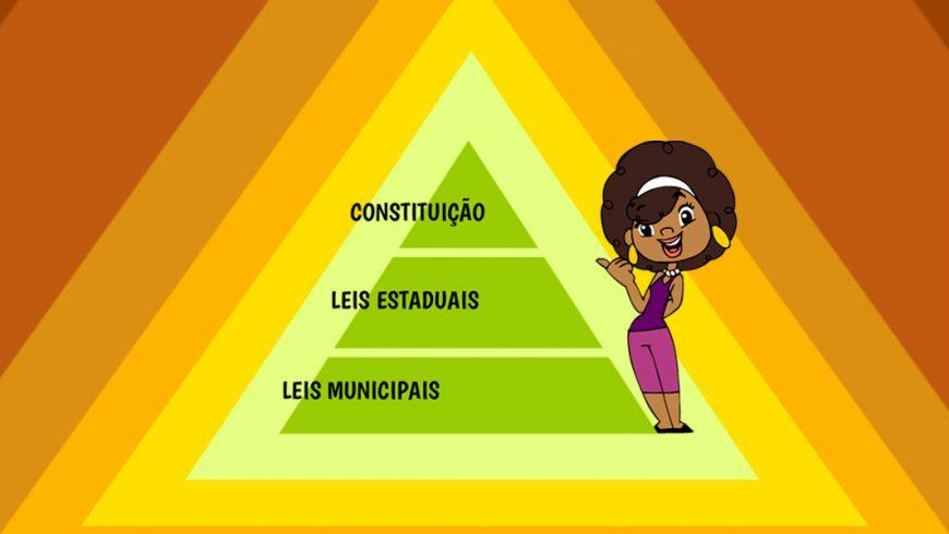 """O fundo do sesenho é formado por faixas diagonais que começam de fora para dentro em tons de laranja escuro até formarem, no centro, uma pirâmide verde dividida em três faixas horizontais. Na faixa de baixo, a expressão """"leis municipais"""". Na do meio está escrito""""leis estaduais"""" e da do topo, a palavra """"constituição"""". Todas as palavras escritas em preto ultrapassam os limites da pirâmide à esquerda. Do lado da pirâmide, Légis sorri e aponta dom um dos dedos para a pirâmide. O outro braço está posicionado atrás de suas costas."""