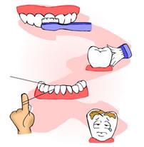 uso-do-fio-dental