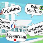 A política em outros idiomas