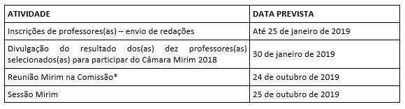 tabela-cm2