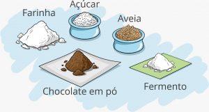 lista-de-ingredientes-de-lembranca-de-natal